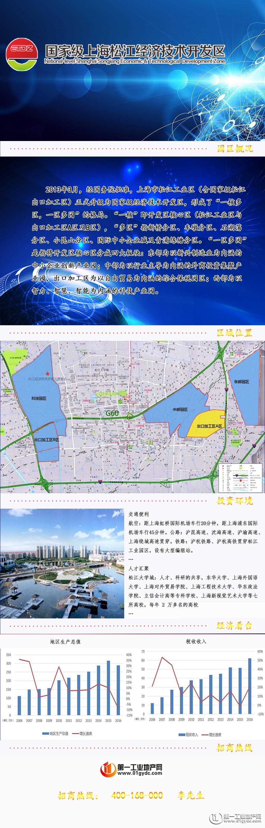 松江智能产业园内页
